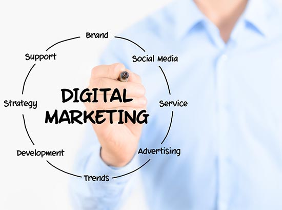 Digital Marketing Training for Tech Support
